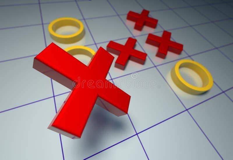 Croix-zéros image stock
