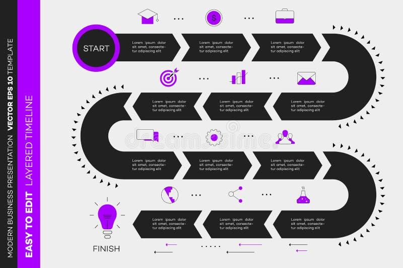 Cronología acodada de Infographic Mapa itinerario del vector, plantilla para la presentación moderna del negocio, informes anuale ilustración del vector
