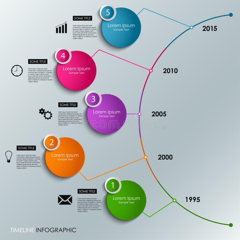 Cronología infographic abstracta coloreada alrededor de plantilla del elemento libre illustration