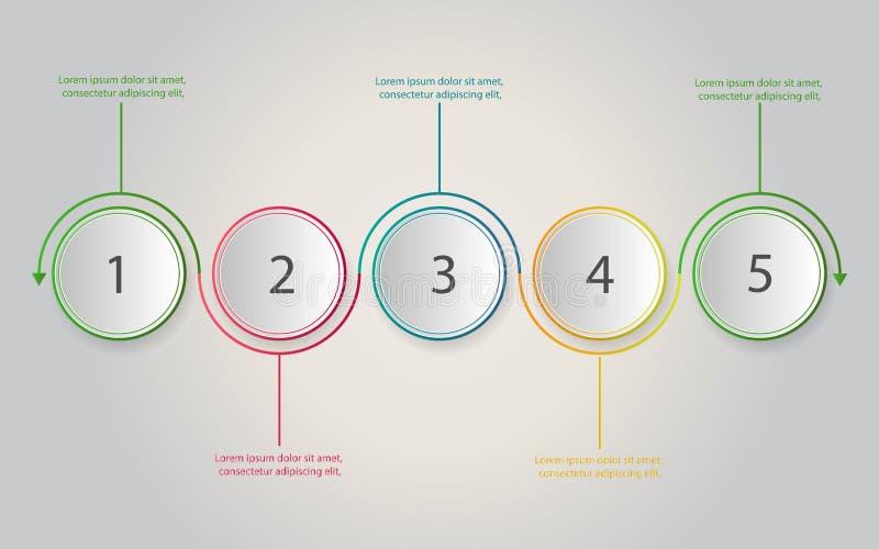 Cronología Infographics El concepto con 5 pasos, número del negocio opta stock de ilustración