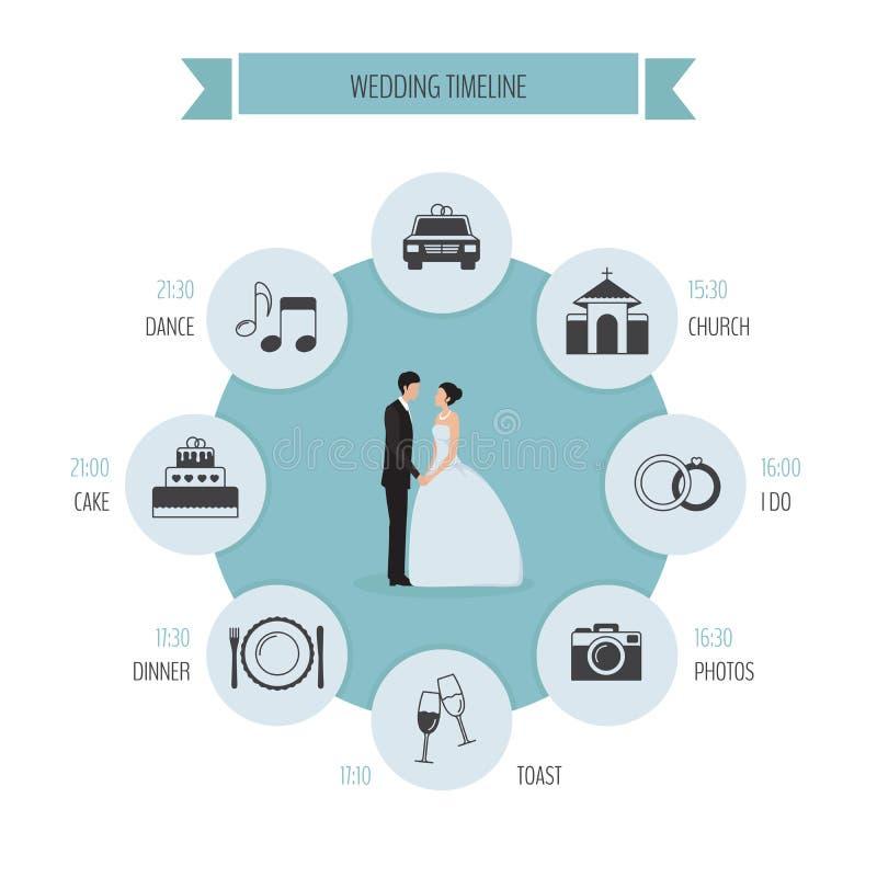 Cronología redonda del día de boda Ejemplo del vector, estilo plano libre illustration