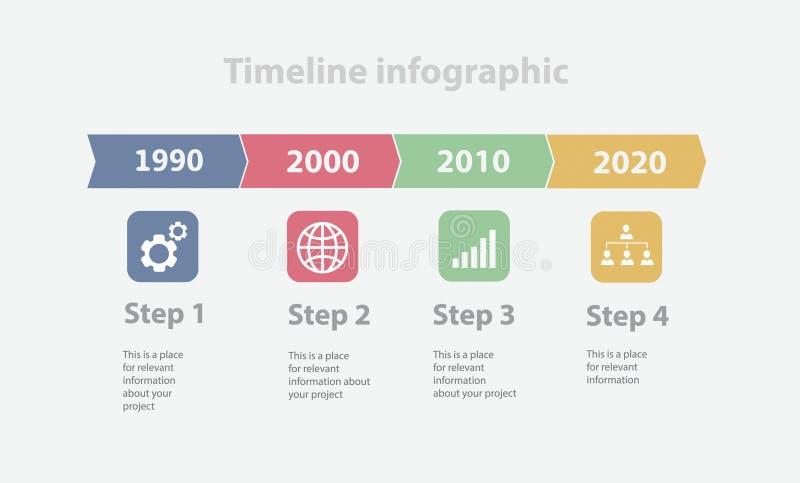 Cronología retra Infographic, templateÂŒ del diseño libre illustration