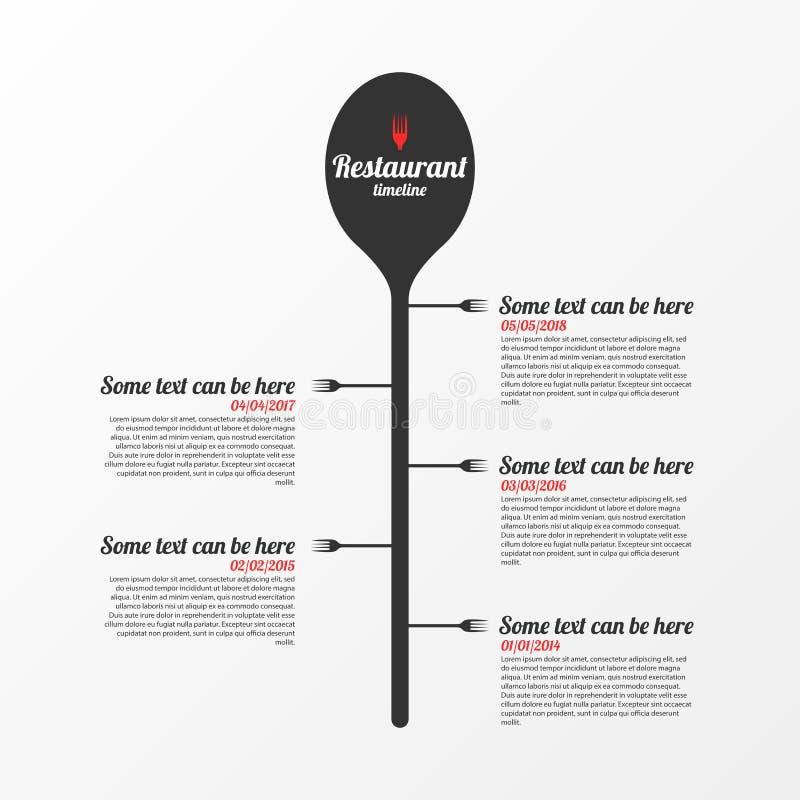 Cronologia Concetto del ristorante Modello di progettazione di Infographic Vettore illustrazione vettoriale