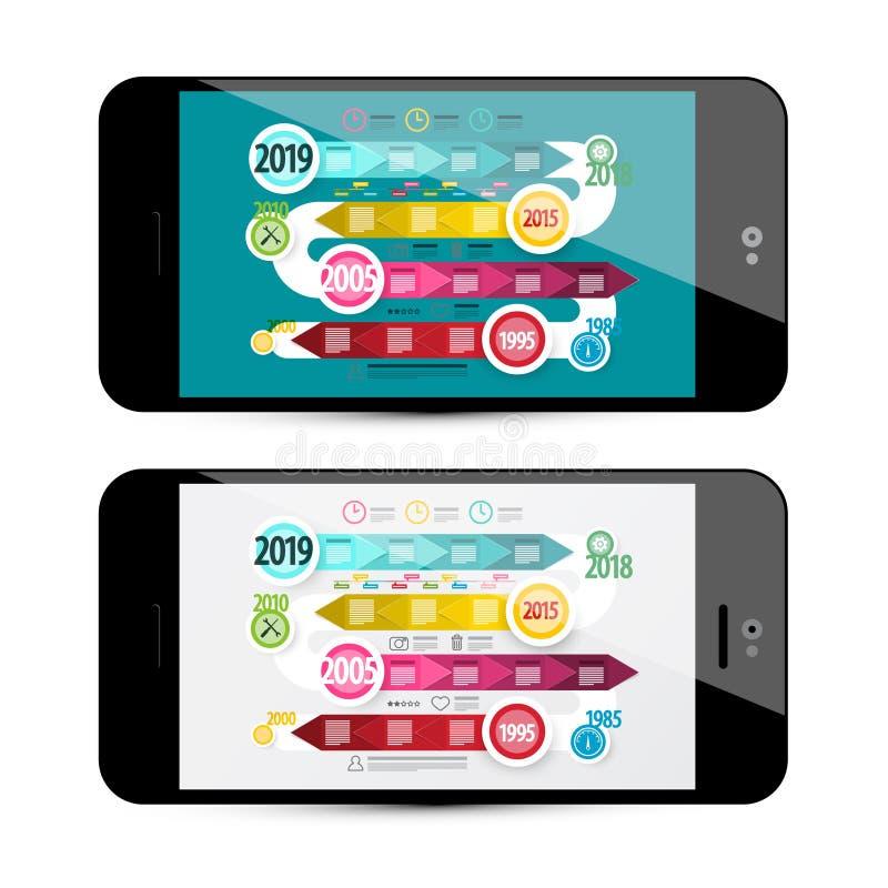 Cronologia Infographoc di vettore sullo schermo del telefono cellulare royalty illustrazione gratis