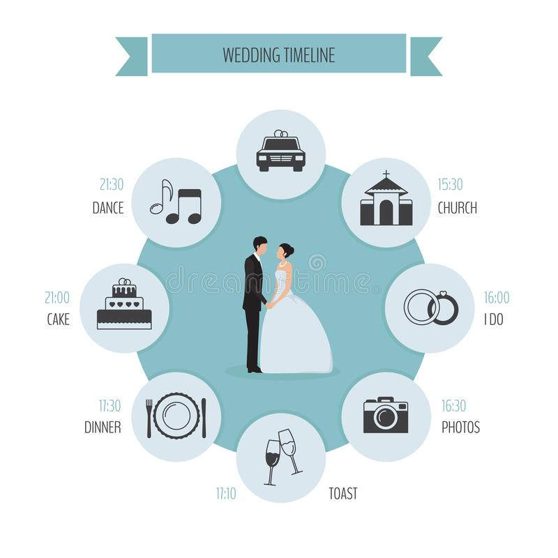 Cronologia rotonda di giorno delle nozze Illustrazione di vettore, stile piano royalty illustrazione gratis