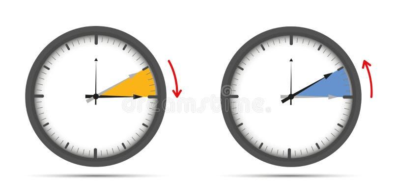 Cronometre o interruptor às horas de verão e ao tempo de inverno ilustração royalty free