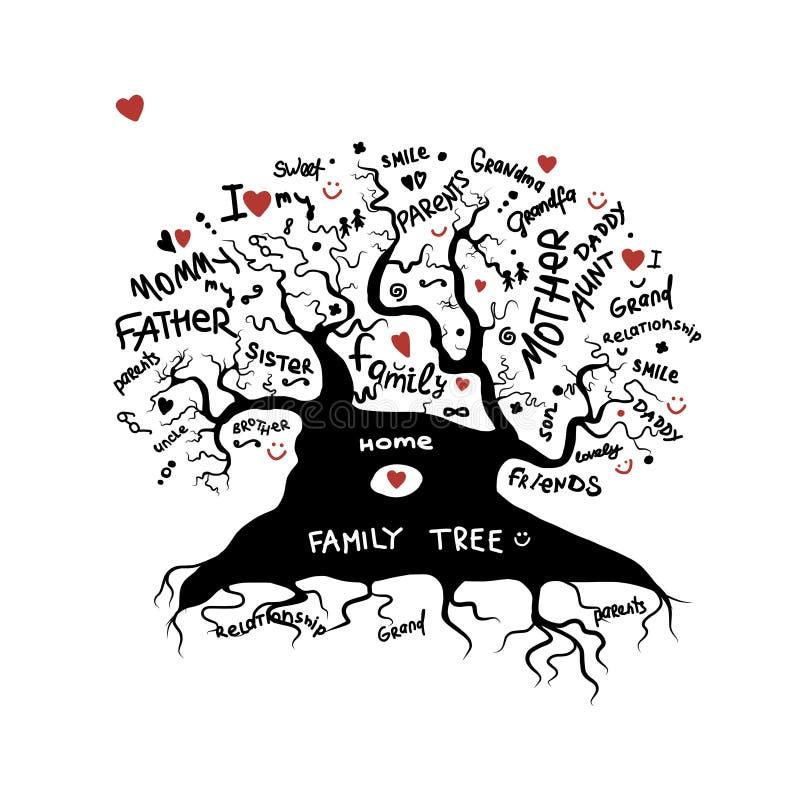 Croquis d 39 arbre g n alogique pour votre conception - Croquis arbre ...