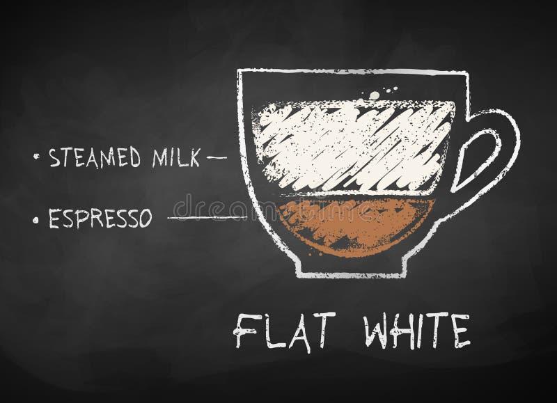 Croquis de craie de recette plate de café blanc illustration libre de droits