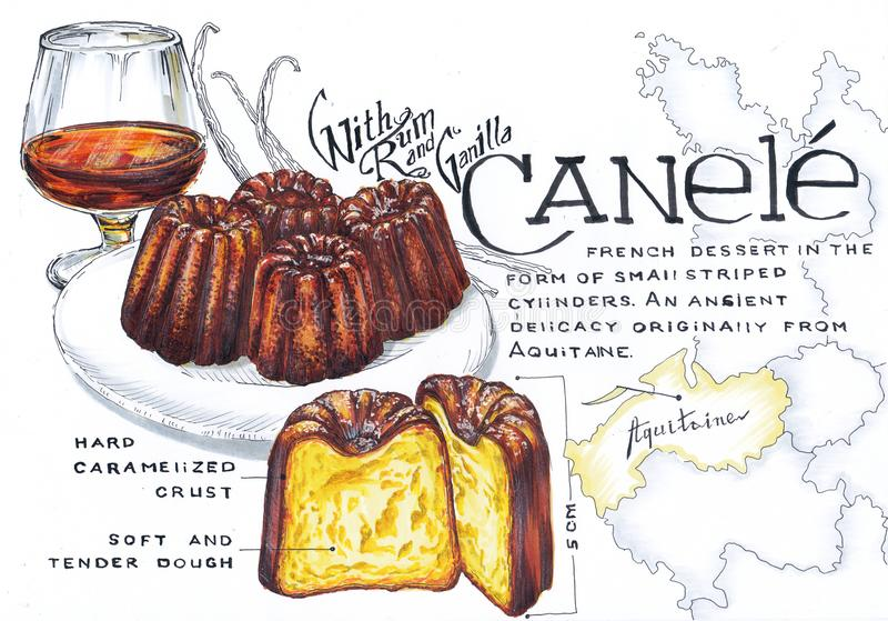 Croquis de nourriture Canele illustration stock