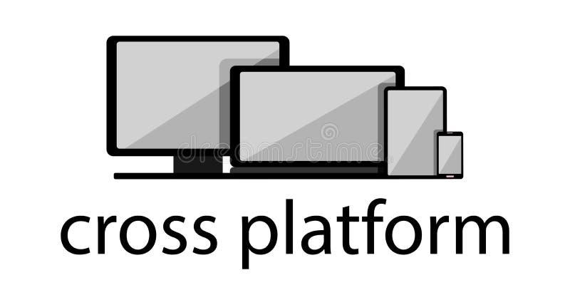 Cross-platform web content. Devices - smartphone, tablet, laptop and desktop computer with text below. Flat vector. Illustration. Multi-platform content. White vector illustration