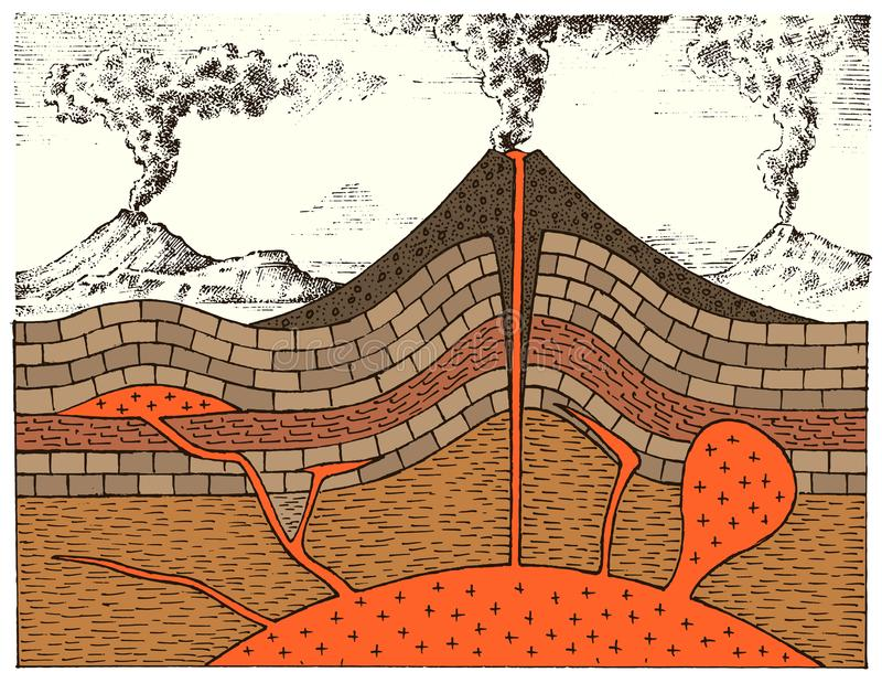 Cross section of a volcano. Engraved mountains. hand drawn geology vintage style. Crater and magma chamber, cone and. Lava flow, main vent and pipe stock illustration