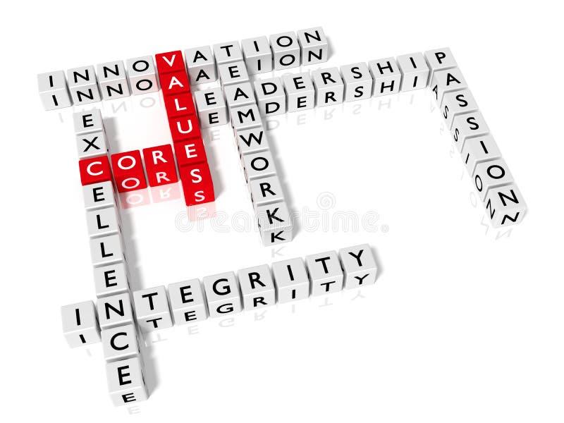 Crossword łamigłówki seansu sedno ceni słowa kluczowe ilustracji