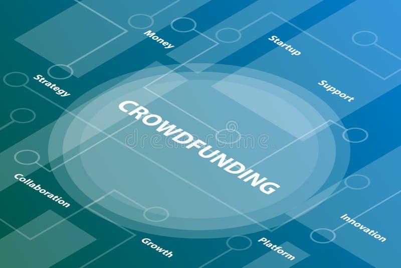 Crowdfunding措辞与被连接的某一相关文本和小点的等量3d词文本概念-传染媒介 库存例证