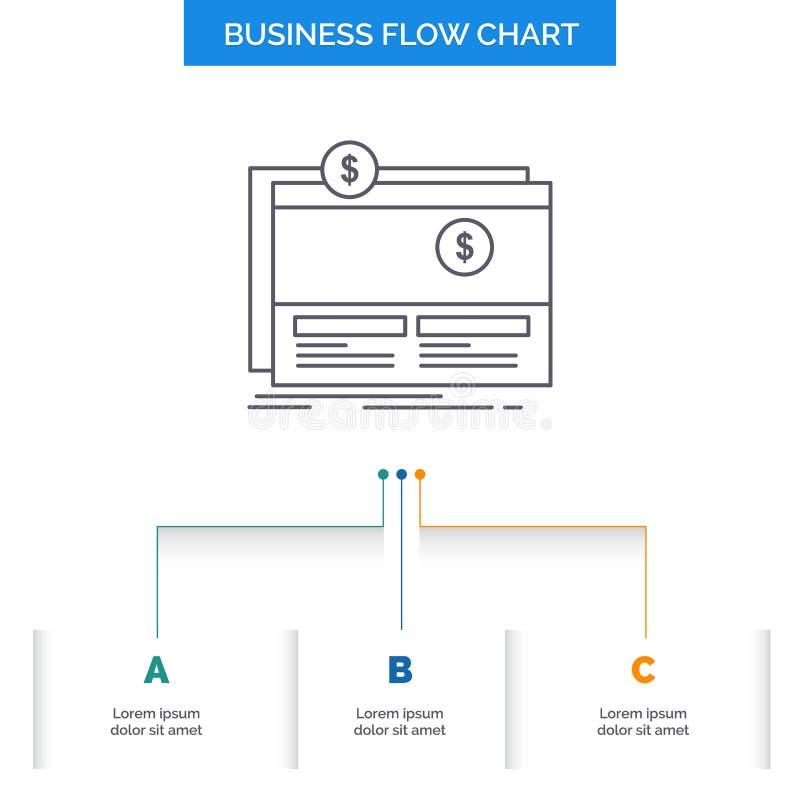 Crowdfunding, χρηματοδότηση, ερανικός, πλατφόρμα, σχέδιο διαγραμμάτων επιχειρησιακής ροής ιστοχώρου με 3 βήματα Εικονίδιο γραμμών διανυσματική απεικόνιση