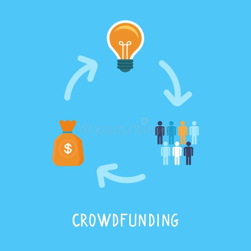Crowdfunding begrepp för vektor i plan stil royaltyfri illustrationer