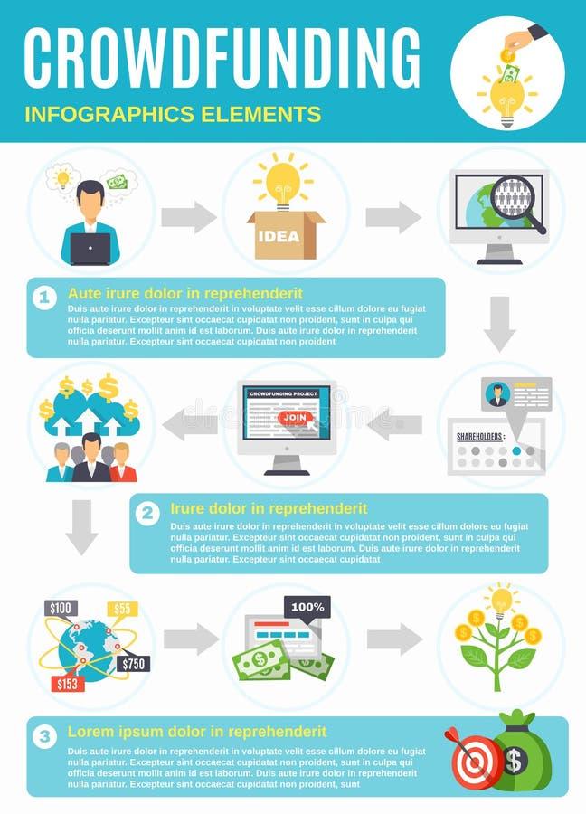 Crowdfunding Infographics avec des symboles du démarrage à profiter illustration de vecteur