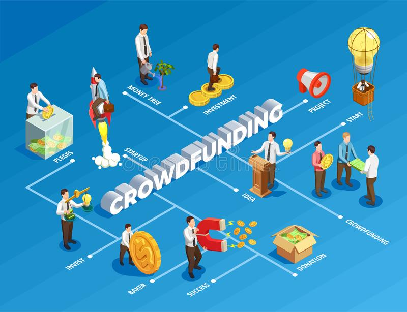 Crowdfunding Isometric Flowchart. With business ideas and money symbols vector illustration vector illustration
