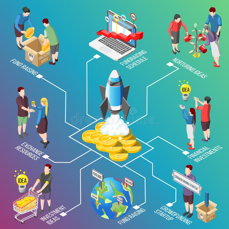 Crowdfunding Isometric Flowchart. On gradient background with nurturing idea, investments, global fundraising for startup project vector illustration royalty free illustration