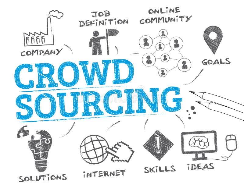 Crowdsourcing begrepp stock illustrationer