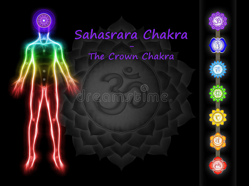 The Crown Chakra. Illustration of the crown chakra stock illustration