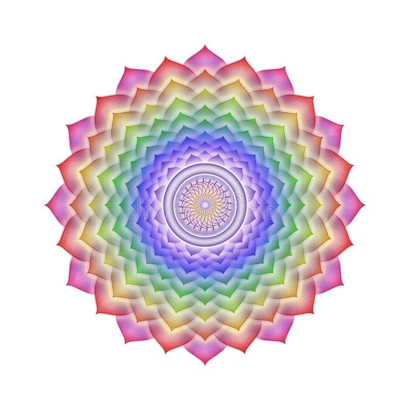 Crown Chakra Rainbow Colors isolated. Illustration of the crown chakra with rainbow colors stock illustration