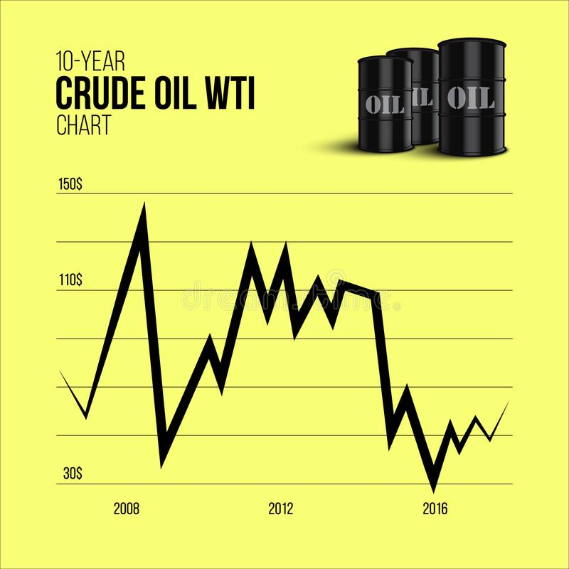 Crude oil infographics. 10-year crude oil WTI chart with oil barrels on yellow background. Crude oil infographics. 10-year crude oil WTI chart with oil barrels stock illustration