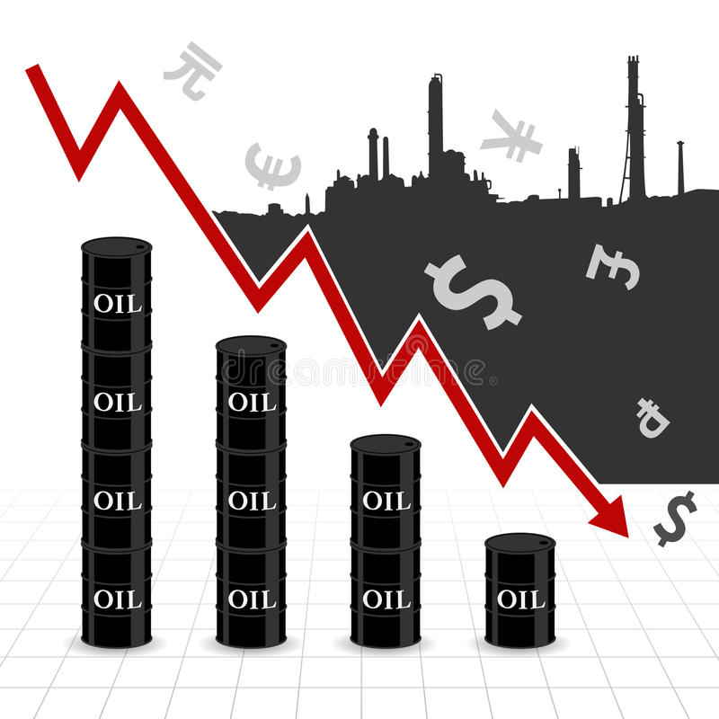 Crude oil price fall down abstract illustration. With downtrend red arrow, oil barrel graph, currency symbol and refinery factory vector illustration