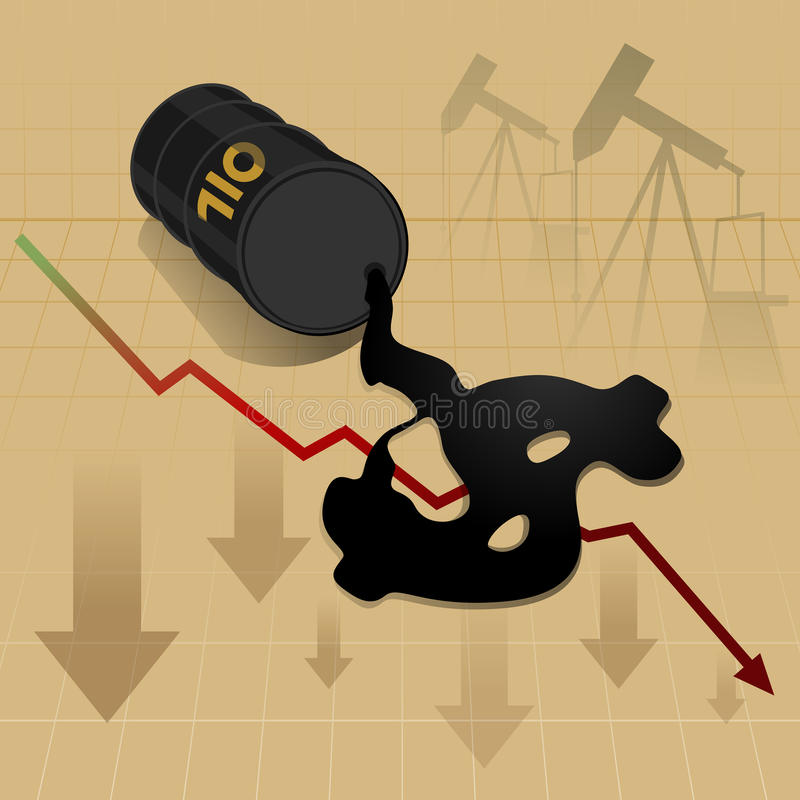 Crude oil price fall down abstract illustration. With oil leaked oil from barrel form dollar sign oil rig and down arrow on gold background royalty free illustration
