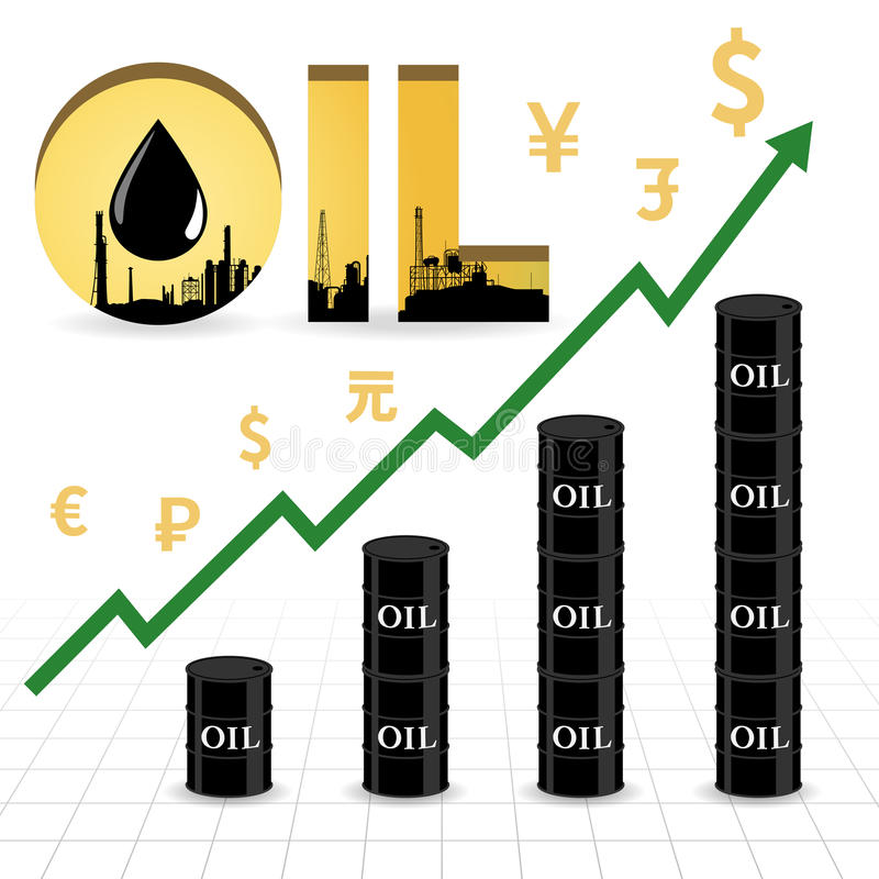 Crude oil price increase abstract illustration. With uptrend green arrow, oil barrel graph, currency symbol and refinery factory in gold color oil wording vector illustration