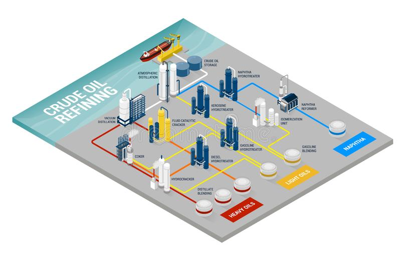 Crude oil refining infographic. Crude oil refining process infographic and final products, oil industry and production royalty free illustration