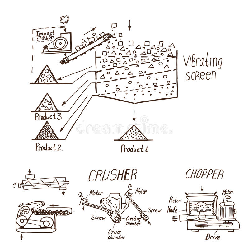 Crushing and grinding materials, sketch of the grinding proces. Crushing and grinding materials, a sketch of the grinding process stock illustration