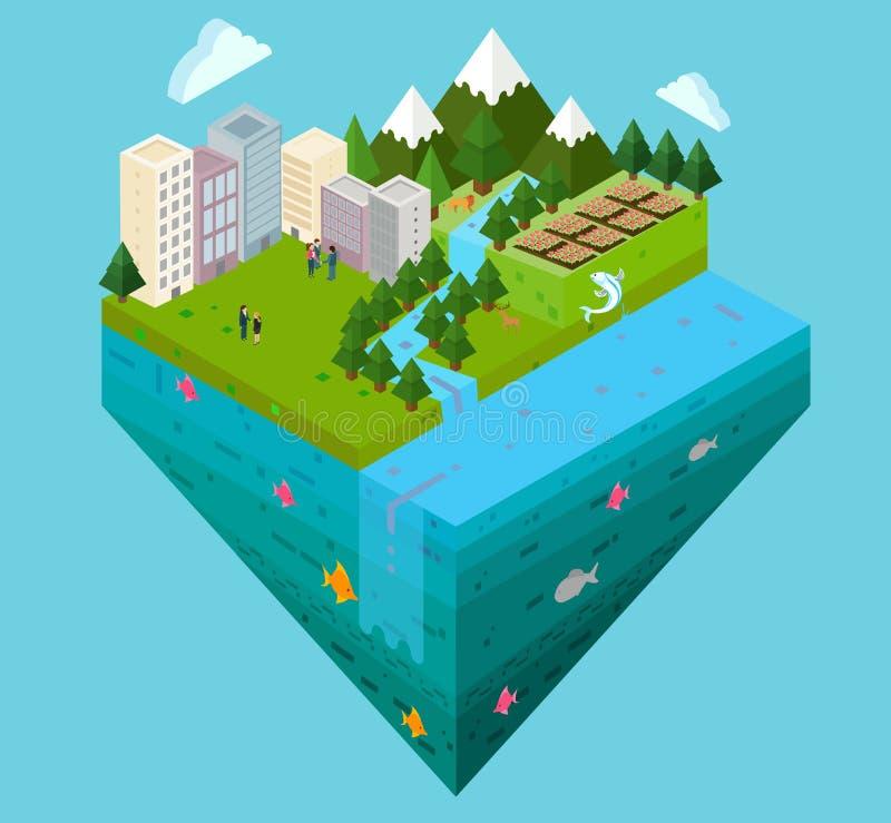 A cruz da camada da paisagem e da água da cidade cortou o rio da montanha do mar do mapa da seção isométrico ilustração stock