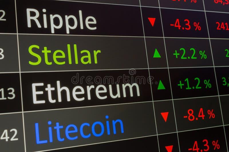 Crypto diagramme marchand pour acheter et vendre Bitcoin, stellaire, et photos stock