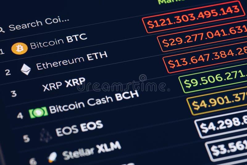 Crypto het Concept van de Muntmarkt Bankmarkt en de virtuele grafiek van de muntwaarde Statistiekenvergelijking van best-selling  royalty-vrije stock foto's