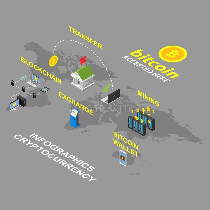 Crypto information om valuta på översikten royaltyfri illustrationer