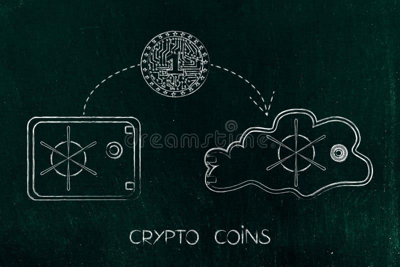 Crypto muntstuk met elektronische kringen binnen zich het bewegen van normaal s stock illustratie