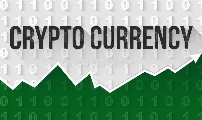 Crypto waluta teksta sztandar ilustracji