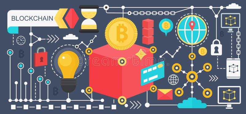 Cryptocurrency bitcoin en blockchain het concept van de netwerktechnologie Crypto de affichemalplaatje van netwerk vectorblockcha stock illustratie