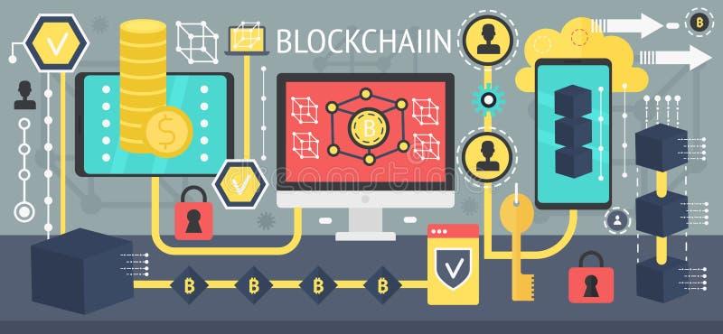 Cryptocurrency bitcoin och begrepp för blockchainnätverksteknologi Olika apparater förbindelse i ett nätverk vektor royaltyfri illustrationer