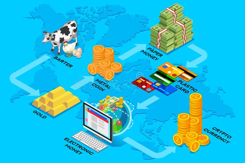 Cryptocurrency evolution of money. Evolution of money to cryptocurrency concept vector illustration. The transition from former barter system and commodity money