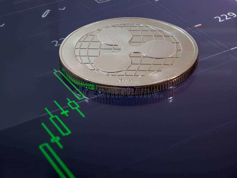Cryptocurrency handel uptrend zmian? fotografia stock