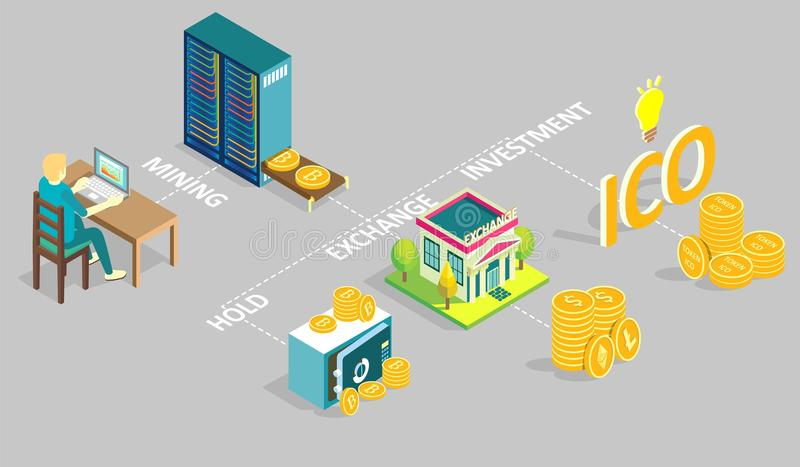 Cryptocurrency life vector isometric illustration vector illustration