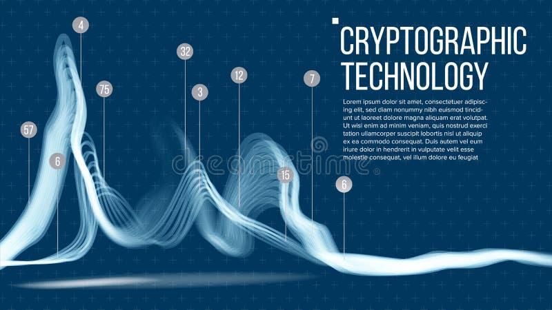 Cryptographic teknologibakgrundsvektor Stor dataalgoritm Broschyrillustration royaltyfri illustrationer