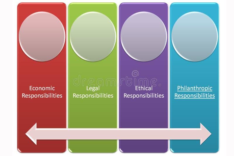 CSR-beheer garph stock illustratie