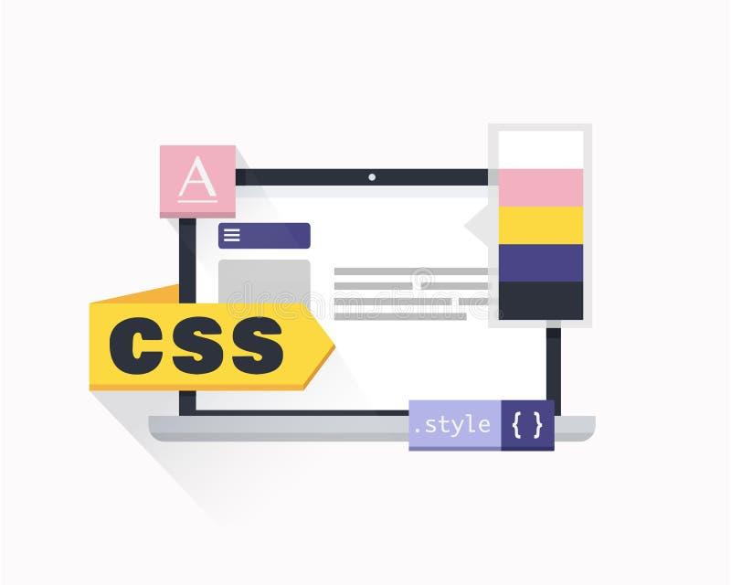 CSS剧本代码,开发商网概念 软件编码,编程语言,测试,调试,网站 传染媒介例证fl 库存例证