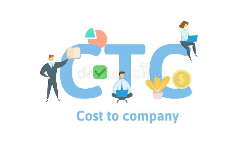 CTC, κόστος στην επιχείρηση Έννοια με τις λέξεις κλειδιά, τις επιστολές και τα εικονίδια Επίπεδη διανυσματική απεικόνιση η ανασκό διανυσματική απεικόνιση