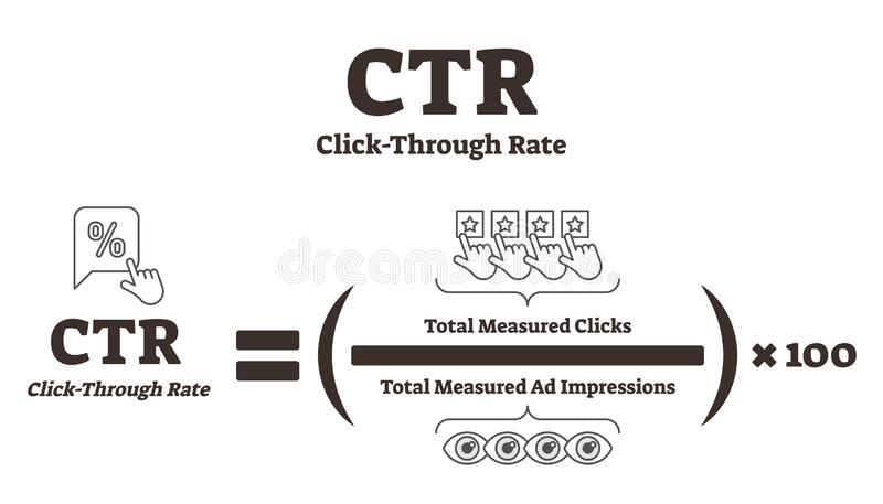 CTR or click through rate vector illustration. Online advertising analysis. stock illustration