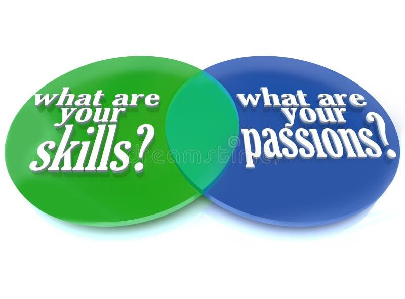 Cuáles son sus habilidades y pasiones - diagrama de Venn ilustración del vector