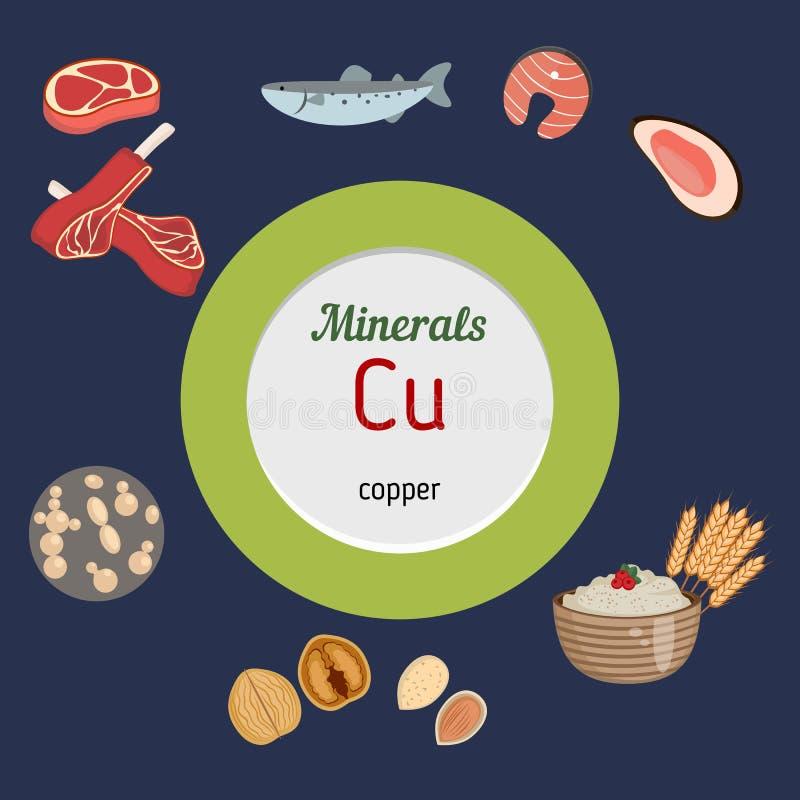 Cu de los minerales infographic stock de ilustración