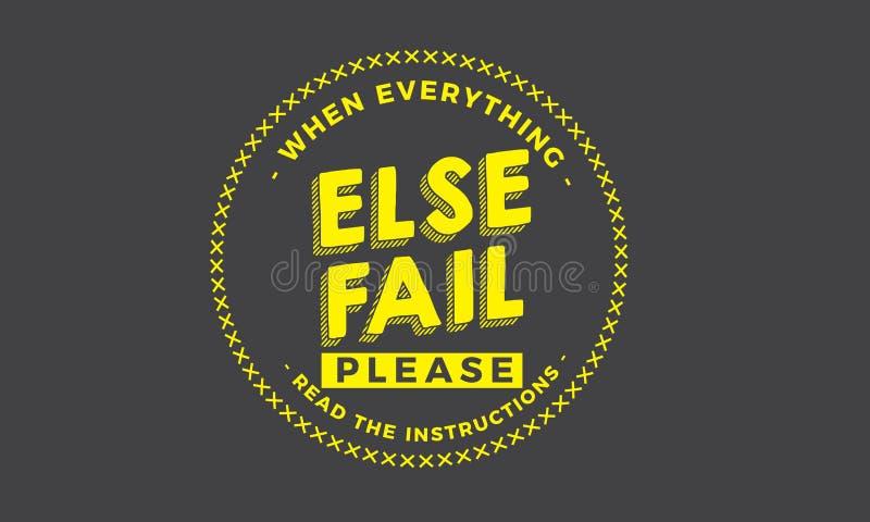 Cuando todo lo demás falla por favor lea las instrucciones ilustración del vector